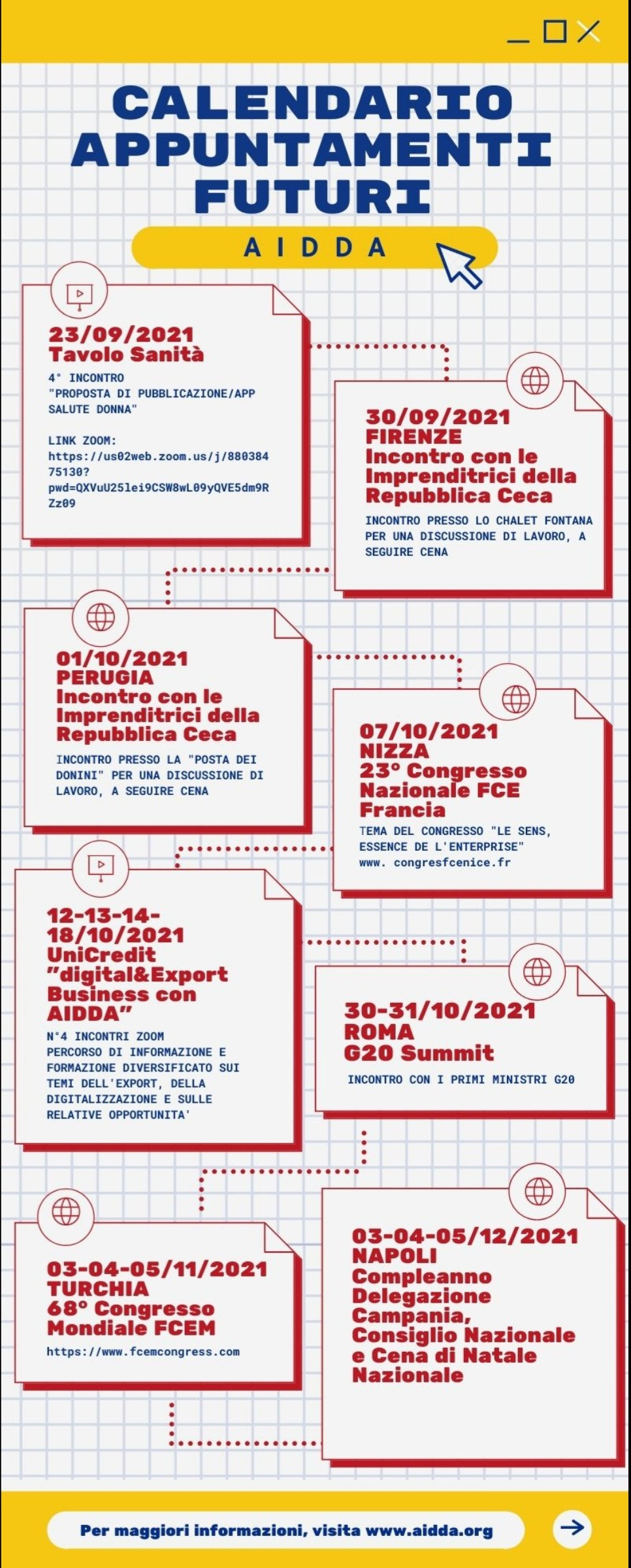 AIDDA Calendario Appuntamenti Futuri 2021